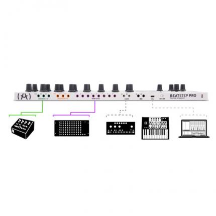 arturia beatstep pro 430x430 Sintetizzatori e Drum Machine, Sintetizzatori e Tastiere, Synth Desktop, Drum Machines Batterie Elettroniche