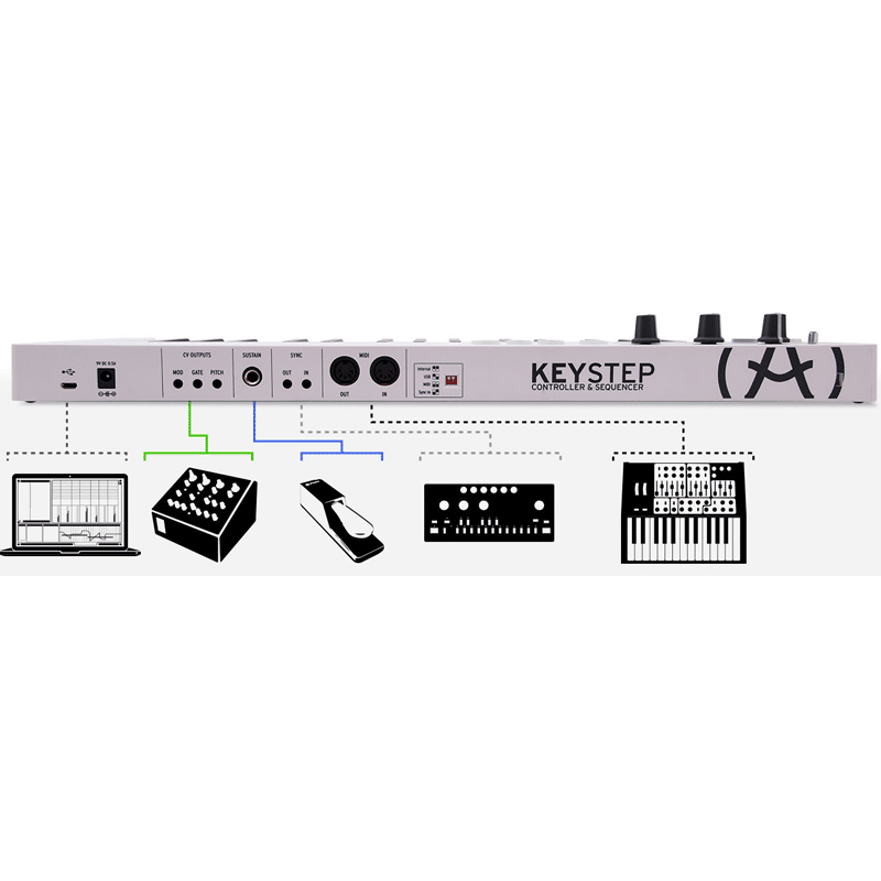 Arturia Keystep 2 Master Control, Synthesizers and Drum Machines, Synthesizers and Keyboards