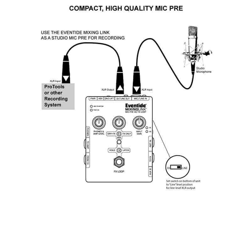 Eventide MixingLink 03 Pro Audio, Pedali Stompbox, Outboard, Preamplificatori Microfonici, Sommatori e Mixer, D.I./Reamp