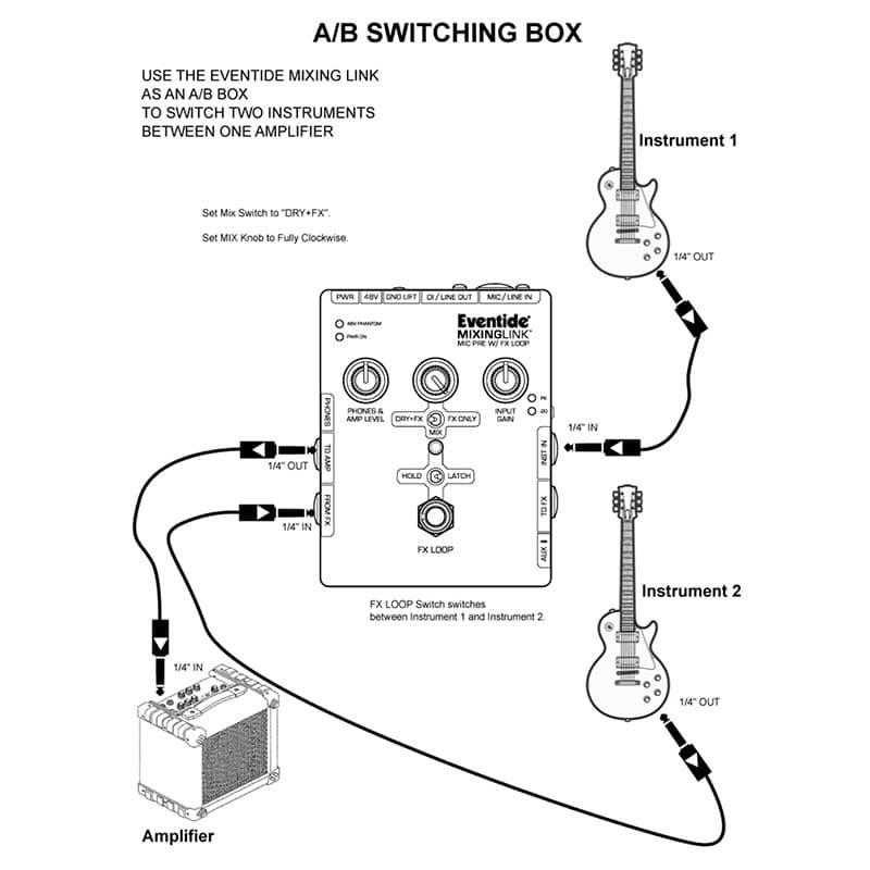 Eventide MixingLink 04 Pro Audio, Pedali Stompbox, Outboard, Preamplificatori Microfonici, Sommatori e Mixer, D.I./Reamp