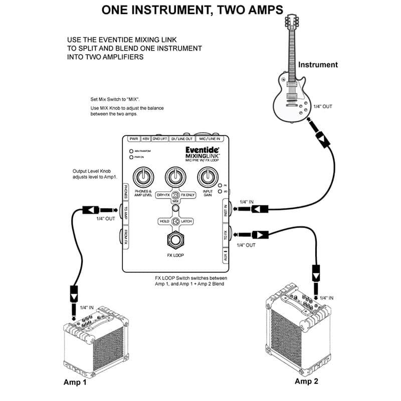 Eventide MixingLink 05 Pro Audio, Pedali Stompbox, Outboard, Preamplificatori Microfonici, Sommatori e Mixer, D.I./Reamp