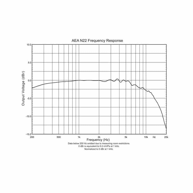 AEA N22 Stereo Kit 04 Microfoni a nastro, Microfoni professionali, Strumentazioni Pro Audio per studi di registrazione